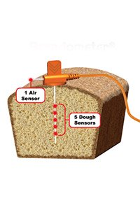 Breadometer - 1 Air Sensor, 5 Dough Sensors