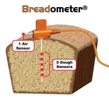 Breadometer Product Illustration